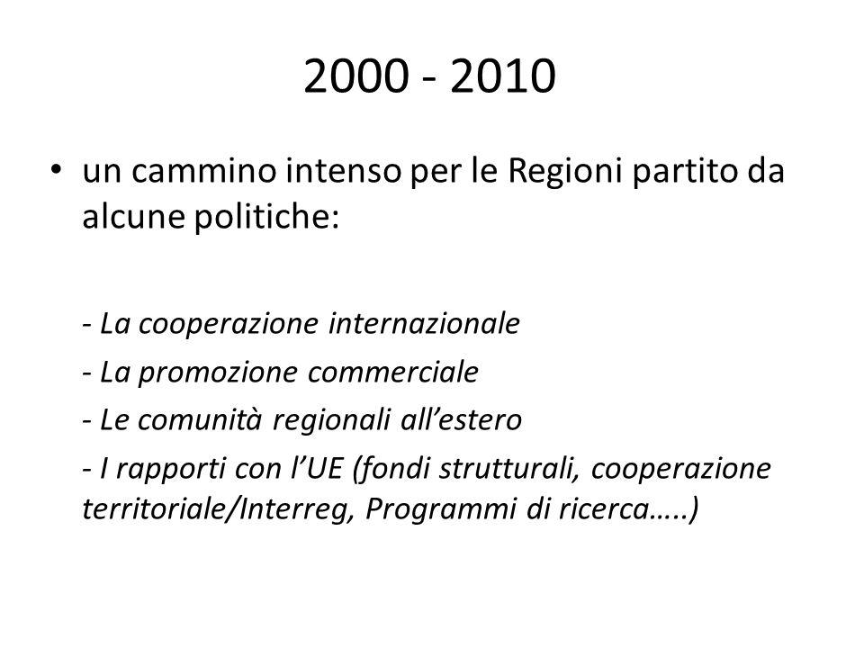 2000 - 2010 un cammino intenso per le Regioni partito da alcune politiche: - La cooperazione internazionale - La promozione commerciale - Le comunità regionali allestero - I rapporti con lUE (fondi strutturali, cooperazione territoriale/Interreg, Programmi di ricerca…..)