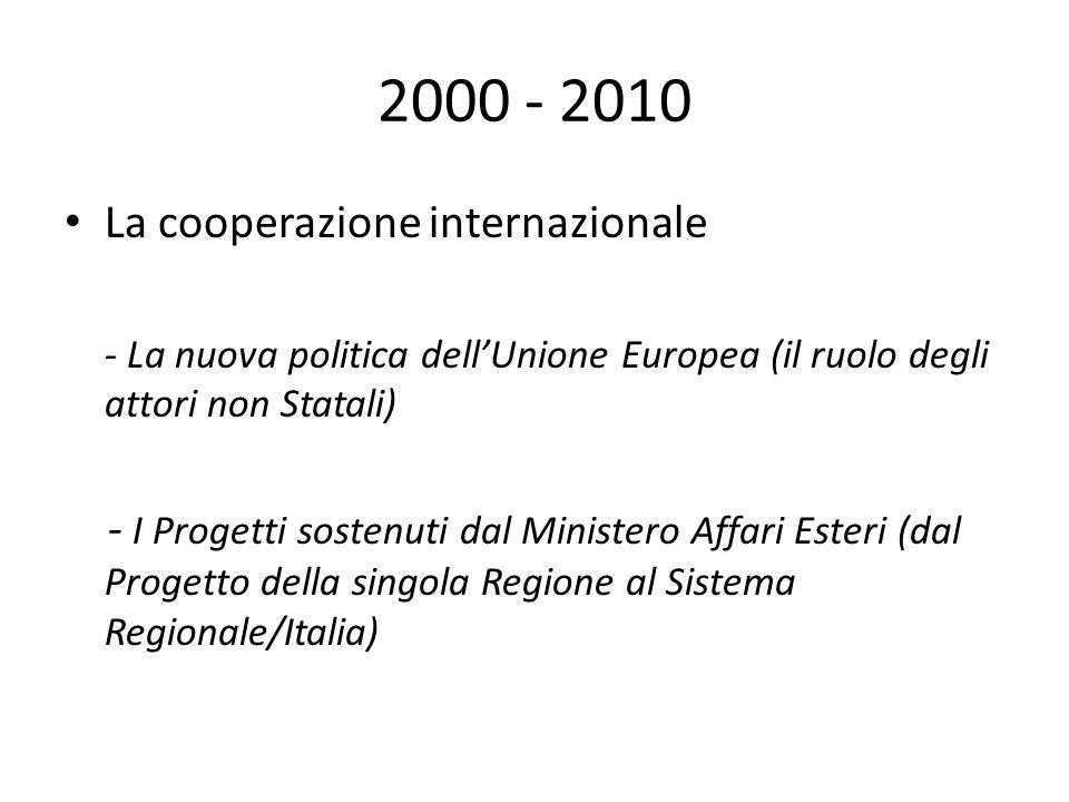 2000 - 2010 La cooperazione internazionale - La nuova politica dellUnione Europea (il ruolo degli attori non Statali) - I Progetti sostenuti dal Ministero Affari Esteri (dal Progetto della singola Regione al Sistema Regionale/Italia)