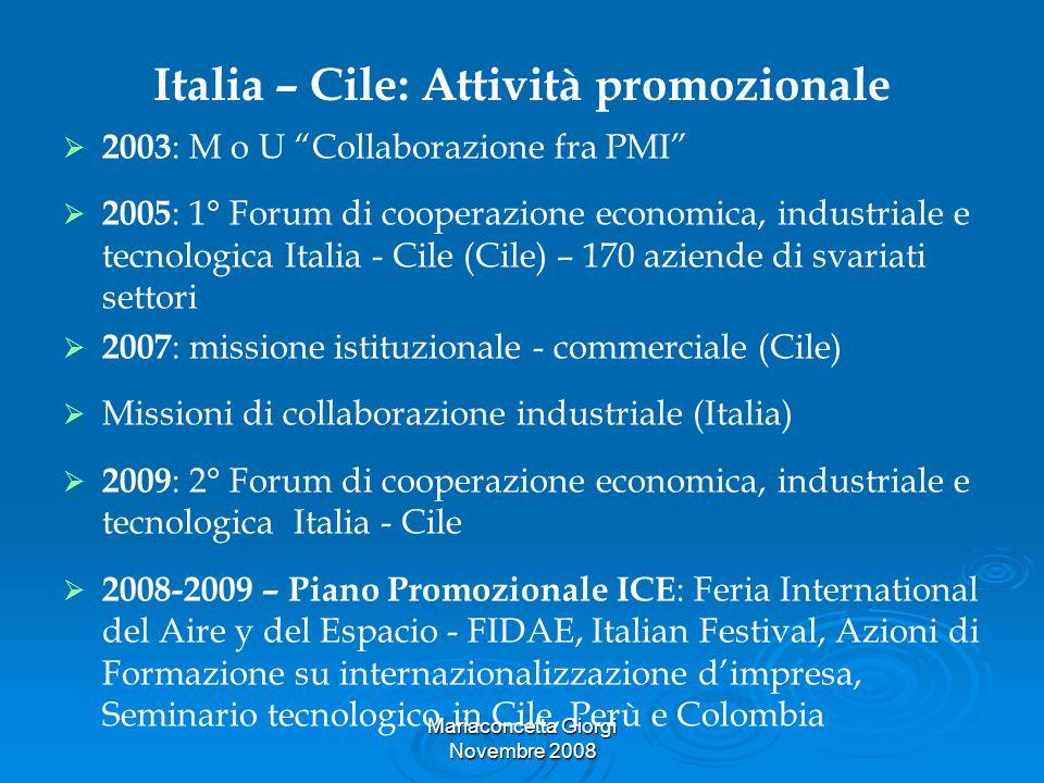 Mariaconcetta Giorgi Novembre 2008 Italia – Cile: Attività promozionale 2003 : M o U Collaborazione fra PMI 2005 : 1° Forum di cooperazione economica,