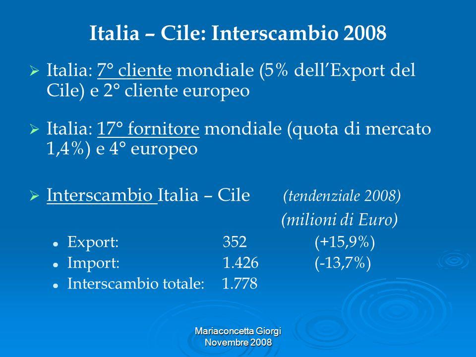 Mariaconcetta Giorgi Novembre 2008 Italia – Cile: Interscambio 2008 Italia: 7° cliente mondiale (5% dellExport del Cile) e 2° cliente europeo Italia: