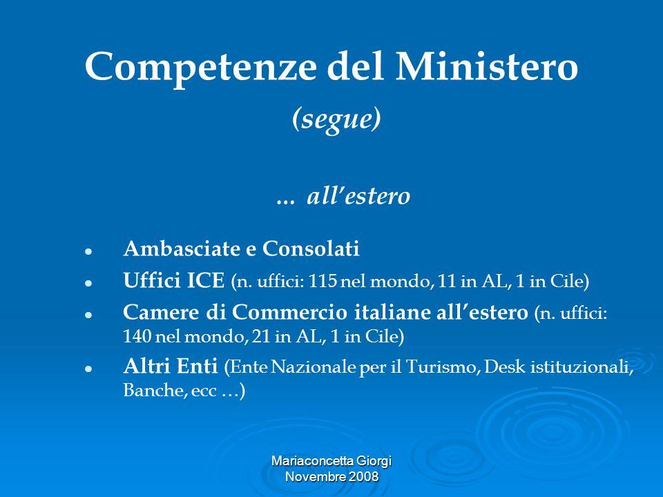Mariaconcetta Giorgi Novembre 2008 Competenze del Ministero (segue) … allestero Ambasciate e Consolati Uffici ICE (n. uffici: 115 nel mondo, 11 in AL,