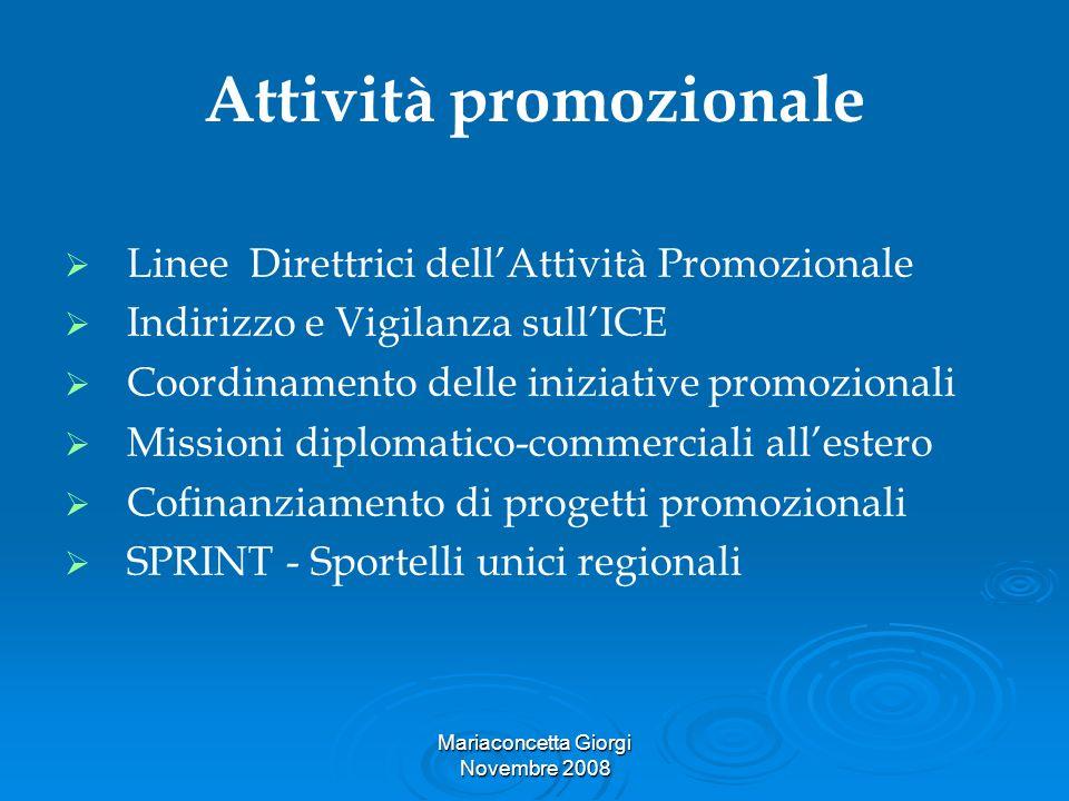 Mariaconcetta Giorgi Novembre 2008 Attività promozionale Linee Direttrici dellAttività Promozionale Indirizzo e Vigilanza sullICE Coordinamento delle