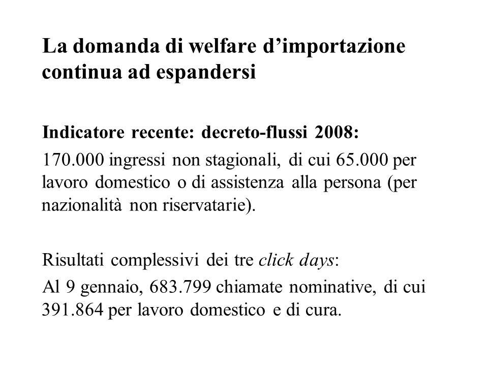 La domanda di welfare dimportazione continua ad espandersi Indicatore recente: decreto-flussi 2008: 170.000 ingressi non stagionali, di cui 65.000 per