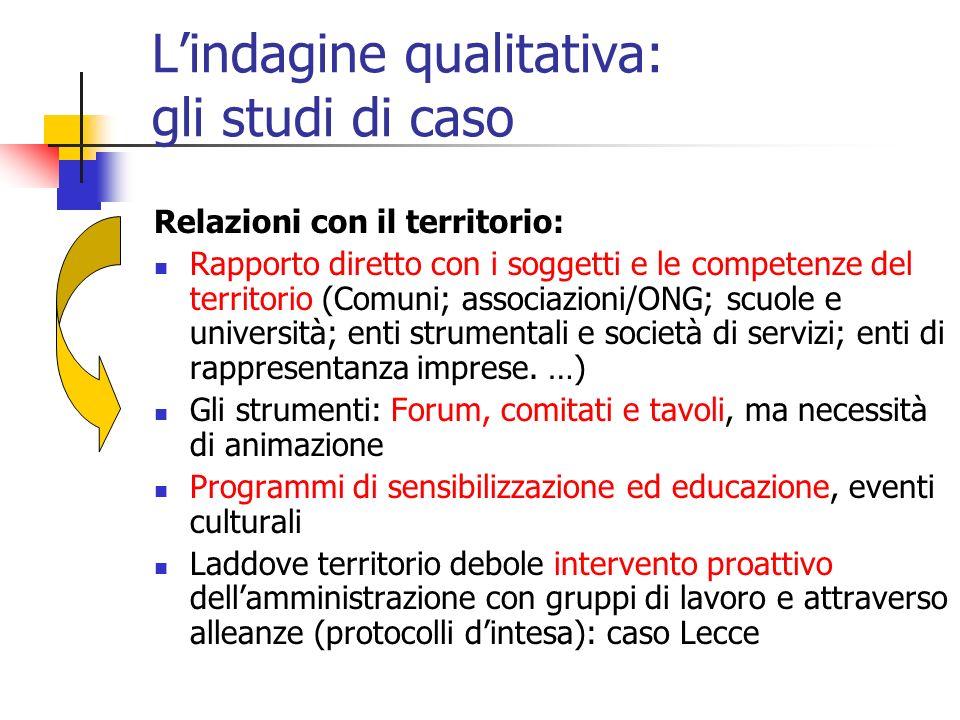 Lindagine qualitativa: gli studi di caso Relazioni con il territorio: Rapporto diretto con i soggetti e le competenze del territorio (Comuni; associaz