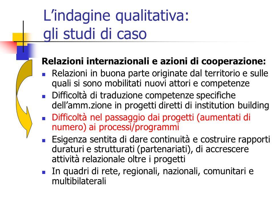 Lindagine qualitativa: gli studi di caso Relazioni internazionali e azioni di cooperazione: Relazioni in buona parte originate dal territorio e sulle