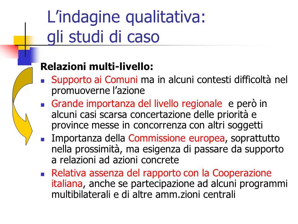 Lindagine qualitativa: gli studi di caso Relazioni multi-livello: Supporto ai Comuni ma in alcuni contesti difficoltà nel promuoverne lazione Grande i