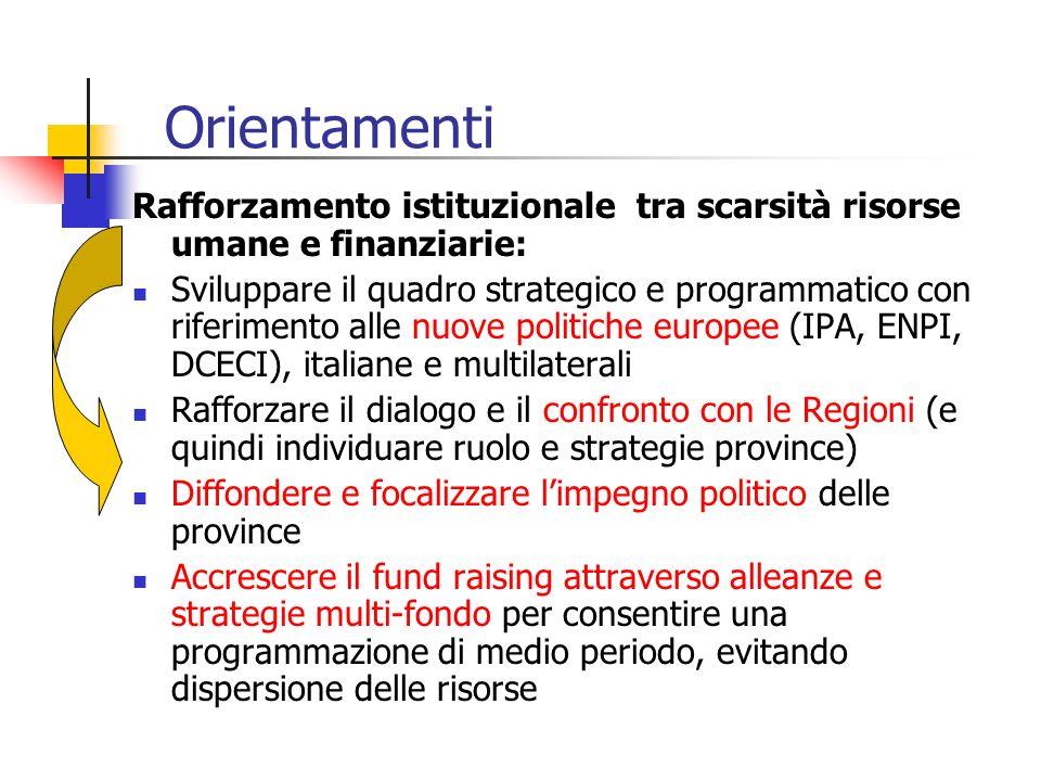 Orientamenti Rafforzamento istituzionale tra scarsità risorse umane e finanziarie: Sviluppare il quadro strategico e programmatico con riferimento all