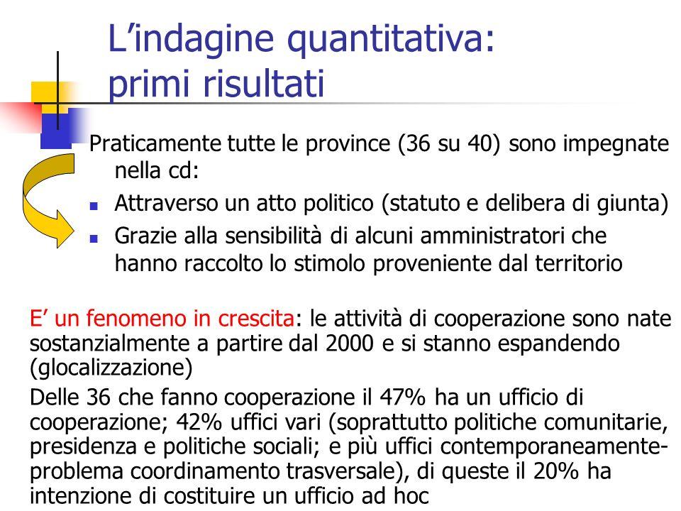Lindagine quantitativa: primi risultati Praticamente tutte le province (36 su 40) sono impegnate nella cd: Attraverso un atto politico (statuto e deli