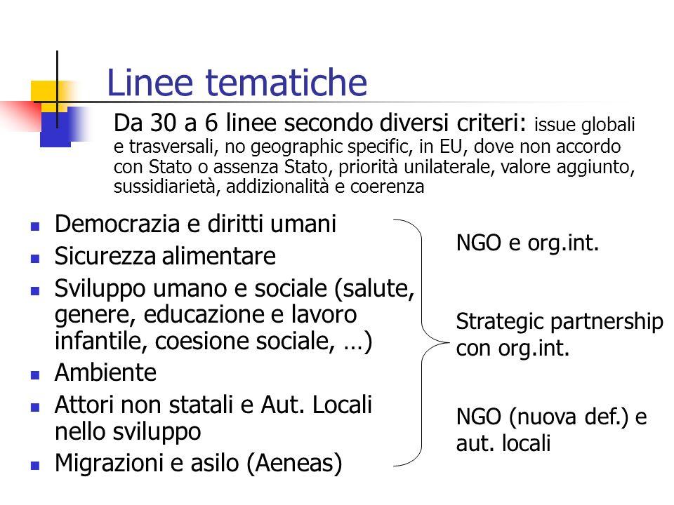 Strumenti e linee: una struttura a matrice DCECIENPIIPA Sicurezza alimentare Svil.
