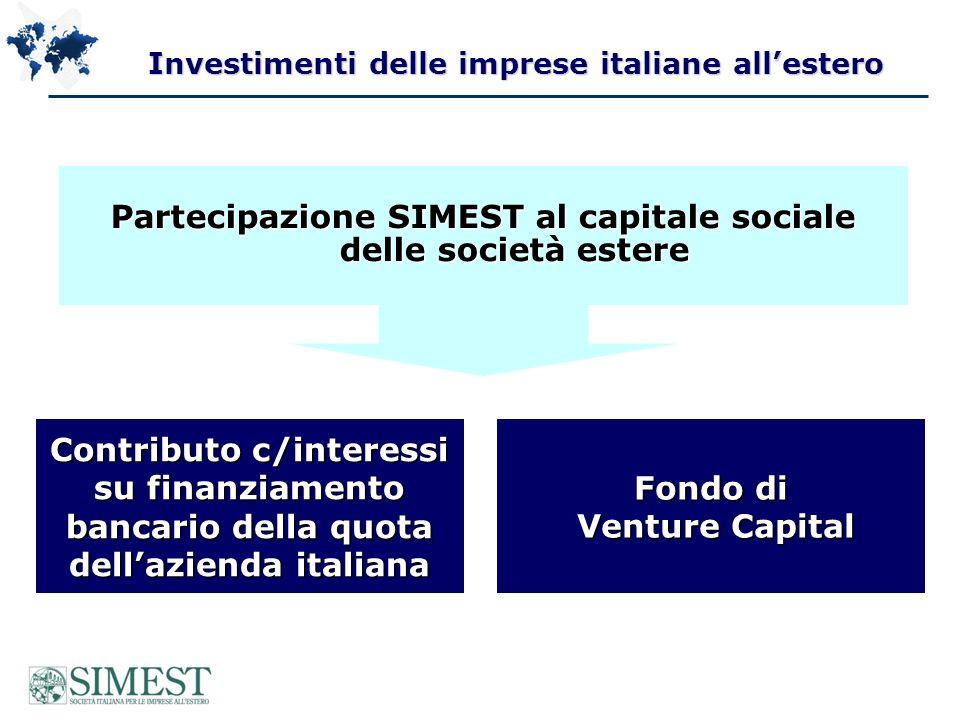 Investimenti delle imprese italiane allestero Partecipazione SIMEST al capitale sociale delle società estere Fondo di Venture Capital Venture Capital Contributo c/interessi su finanziamento bancario della quota dellazienda italiana