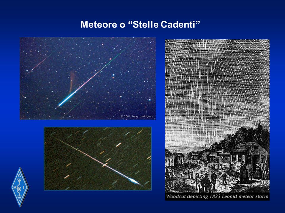 Meteoroidi: classificazione Micrometeore: massa < 10 -7 g Meteore: 10 -7 g < massa < 10 3 g Meteoriti: massa > 10 3 g