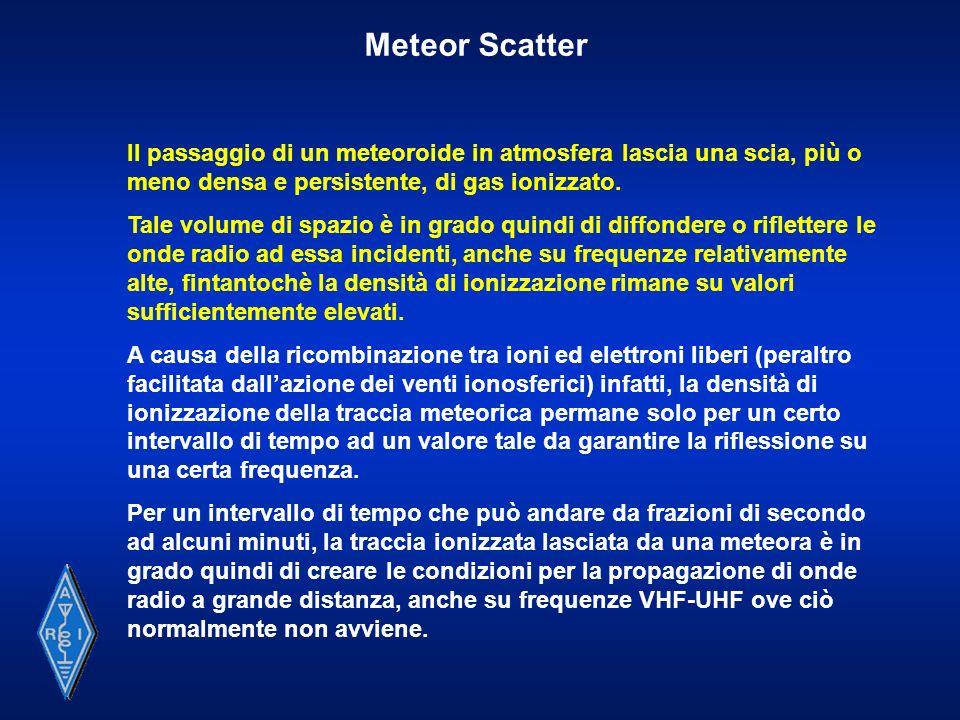 Meteor Scatter Sintonizzando il ricevitore sulla frequenza di trasmissione di un emittente lontana, normalmente non ricevibile, siamo in grado di ricevere tale emittente per brevi intervalli di tempo.