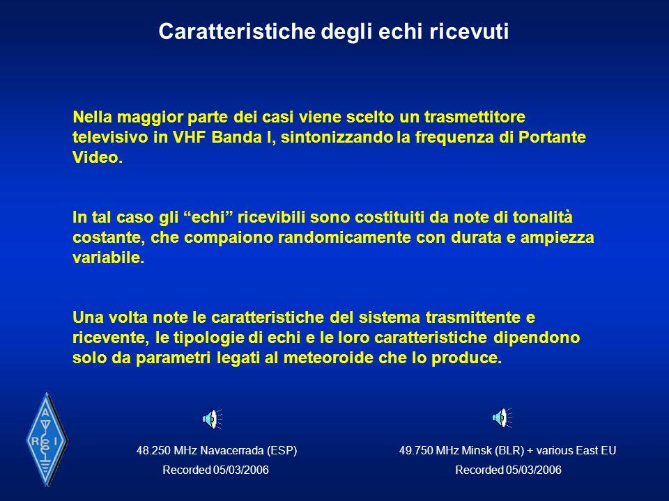 Echi Ipodensi ( Pings ) Tracce da Micrometeore; Echi da Diffusione (Scattering)