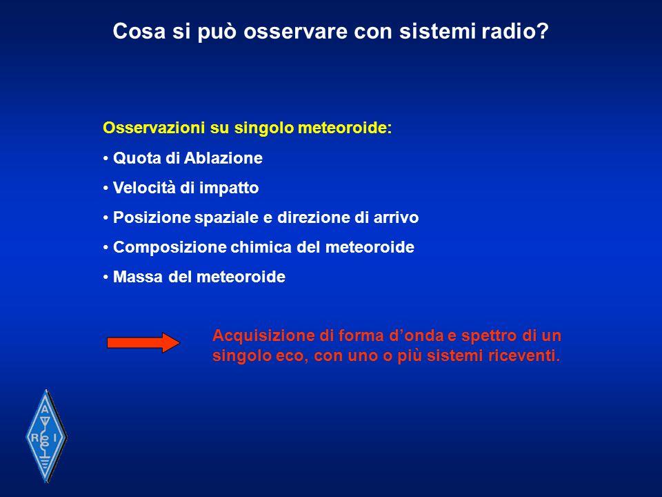 Cosa si può osservare con sistemi radio.