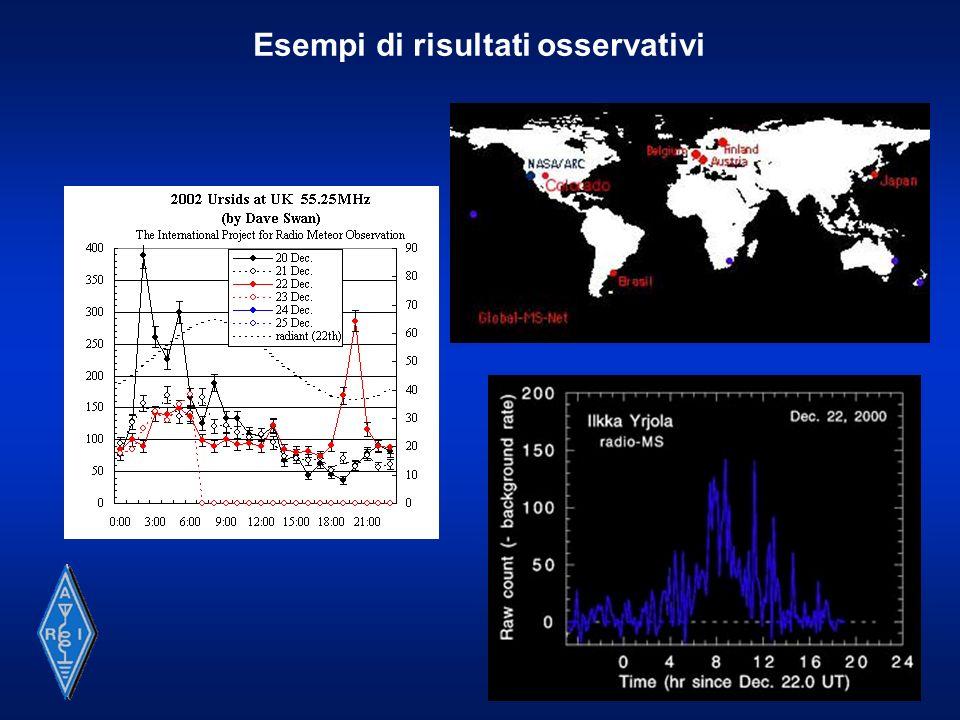 Schema di un sistema osservativo FMS: Il costruendo osservatorio meteorico… al Liceo Scientifico di Gorizia ANT.
