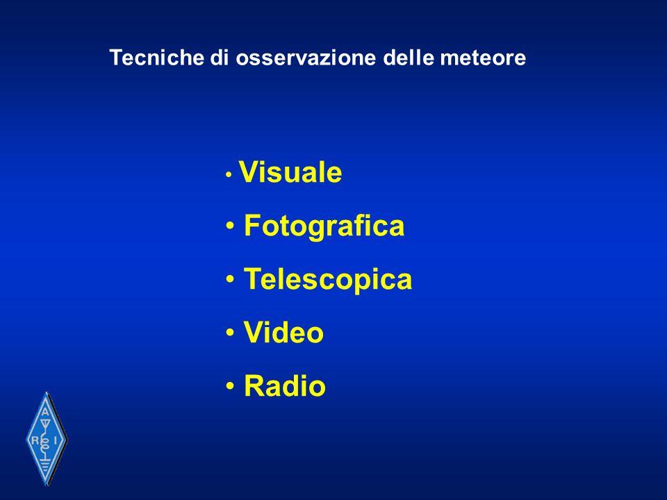 Osservazione delle meteore: Tecnica Visuale