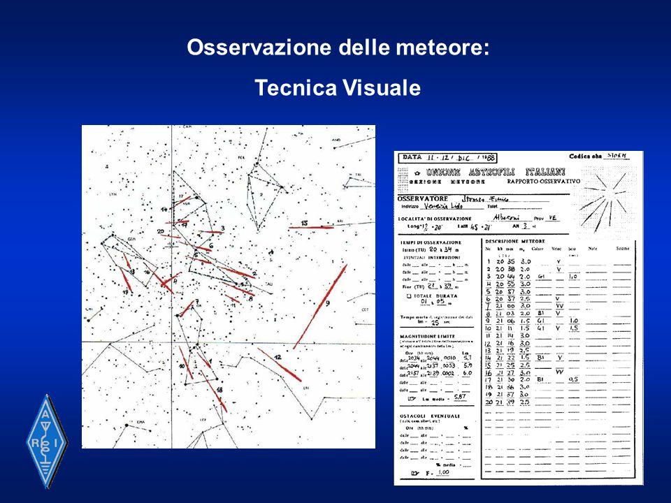 Osservazione delle meteore: Tecnica Fotografica