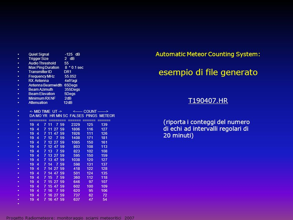 Automatic Meteor Counting System : esempio di file generato R190407.RAW R190407.RAW tot 05 1 5 10 25long dd mm yy hh mm ss dur met met met met met met met 19 4 7 11 27 59 1941 392 307 45 34 5 1 0 19 4 7 12 27 59 1540 455 390 39 21 5 0 0 19 4 7 13 27 59 1220 394 330 42 21 1 0 0 19 4 7 14 27 59 1256 400 328 49 22 1 0 0 19 4 7 15 27 59 1080 334 278 31 25 0 0 0 19 4 7 16 27 59 958 232 186 18 26 2 0 0 19 4 7 17 27 59 762 177 143 16 16 2 0 0 19 4 7 18 27 59 526 142 119 11 11 1 0 0 19 4 7 19 27 59 627 135 110 18 6 0 1 0 19 4 7 20 27 59 674 279 257 8 13 1 0 0 19 4 7 21 27 59 565 221 190 19 12 0 0 0 19 4 7 22 27 59 629 240 202 26 12 0 0 0 19 4 7 23 27 59 1109 302 250 27 23 2 0 0 20 4 7 0 27 59 953 344 302 26 15 1 0 0 20 4 7 1 27 59 678 270 236 23 11 0 0 0 20 4 7 2 27 59 1056 390 344 27 18 1 0 0 20 4 7 3 27 59 1126 404 352 27 25 0 0 0 20 4 7 4 27 59 1498 436 375 30 29 1 1 0 20 4 7 5 27 59 1163 392 329 39 23 1 0 0 20 4 7 6 27 59 1285 435 382 25 27 1 0 0 20 4 7 7 27 59 1858 497 433 33 26 3 1 1 20 4 7 8 27 59 1836 538 456 50 29 2 1 0 20 4 7 9 27 59 1694 481 414 40 25 0 2 0 20 4 7 10 27 59 2151 495 425 47 18 2 1 2 Progetto Radiometeore: monitoraggio sciami meteoritici 2007 (Raggruppa gli echi in classi di durate, su base oraria)