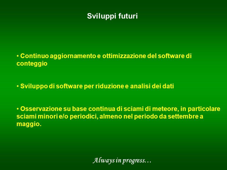 Sviluppi futuri Continuo aggiornamento e ottimizzazione del software di conteggio Sviluppo di software per riduzione e analisi dei dati Osservazione s