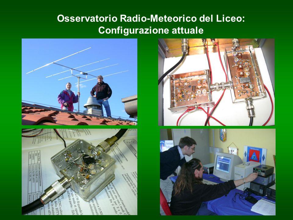 Osservatorio Radio-Meteorico del Liceo: Configurazione attuale