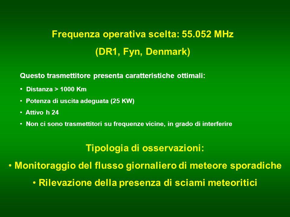 Frequenza operativa scelta: 55.052 MHz (DR1, Fyn, Denmark) Questo trasmettitore presenta caratteristiche ottimali: Distanza > 1000 Km Potenza di uscita adeguata (25 KW) Attivo h 24 Non ci sono trasmettitori su frequenze vicine, in grado di interferire Tipologia di osservazioni: Monitoraggio del flusso giornaliero di meteore sporadiche Rilevazione della presenza di sciami meteoritici