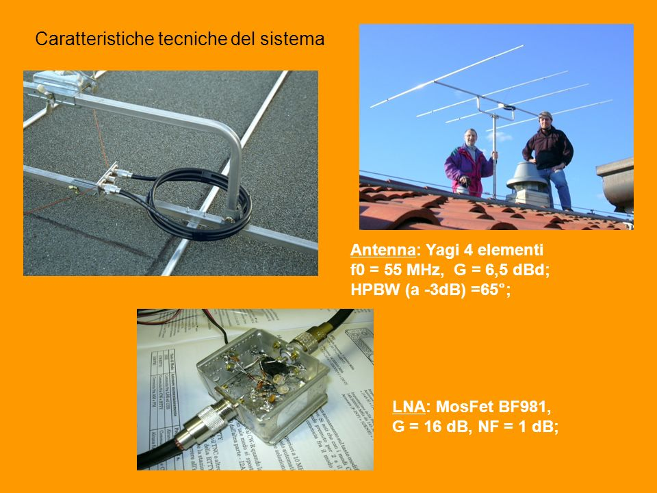 Caratteristiche tecniche del sistema Antenna: Yagi 4 elementi f0 = 55 MHz, G = 6,5 dBd; HPBW (a -3dB) =65°; LNA: MosFet BF981, G = 16 dB, NF = 1 dB;