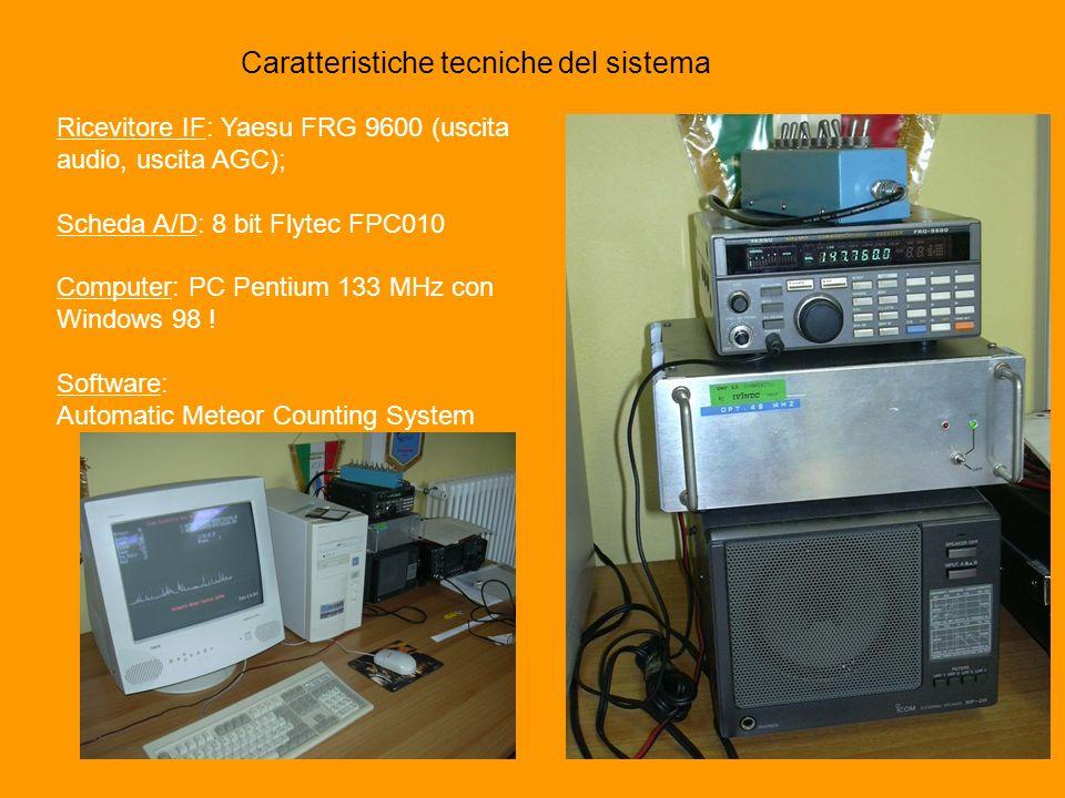 Caratteristiche tecniche del sistema Ricevitore IF: Yaesu FRG 9600 (uscita audio, uscita AGC); Scheda A/D: 8 bit Flytec FPC010 Computer: PC Pentium 133 MHz con Windows 98 .