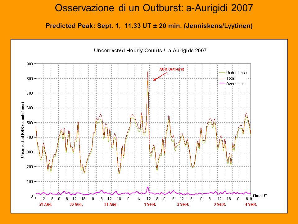 Osservazione di un Outburst: a-Aurigidi 2007 Predicted Peak: Sept.