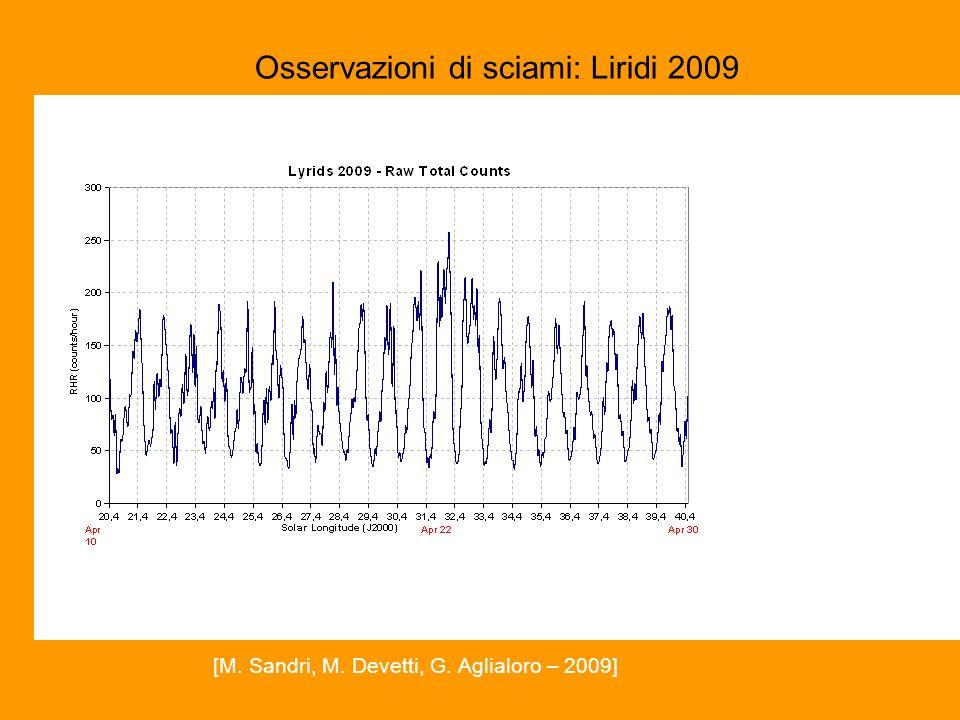 Osservazioni di sciami: Liridi 2009 [M. Sandri, M. Devetti, G. Aglialoro – 2009]