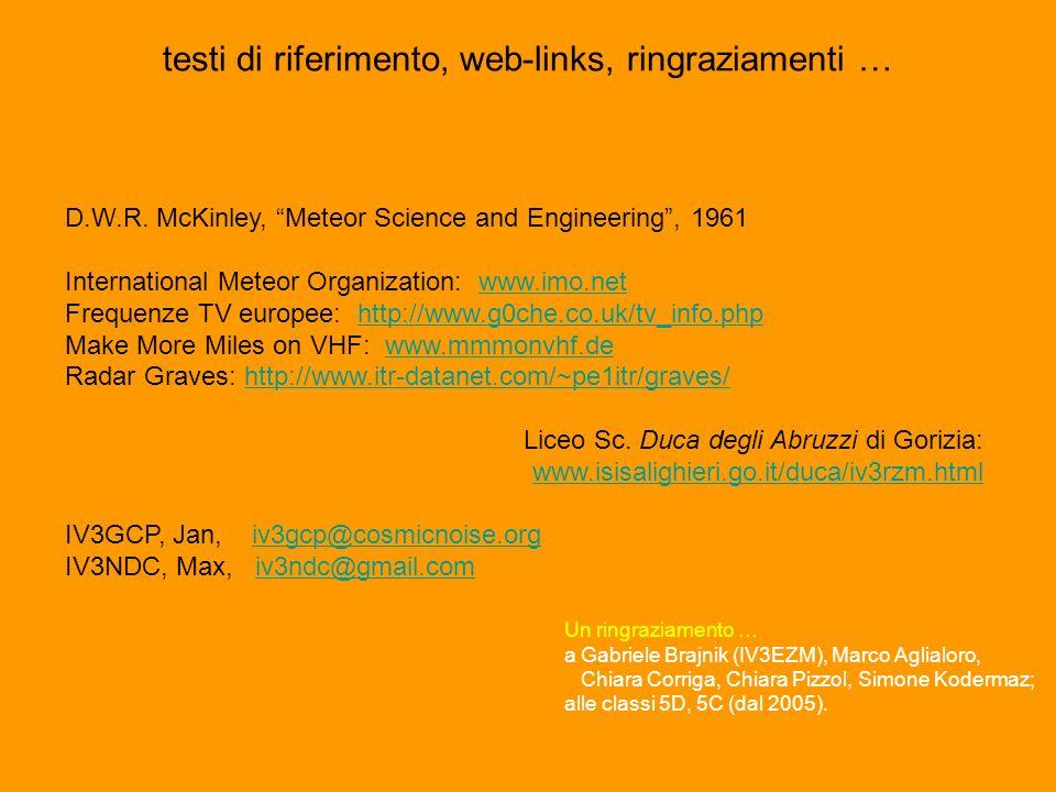 testi di riferimento, web-links, ringraziamenti … Un ringraziamento … a Gabriele Brajnik (IV3EZM), Marco Aglialoro, Chiara Corriga, Chiara Pizzol, Simone Kodermaz; alle classi 5D, 5C (dal 2005).