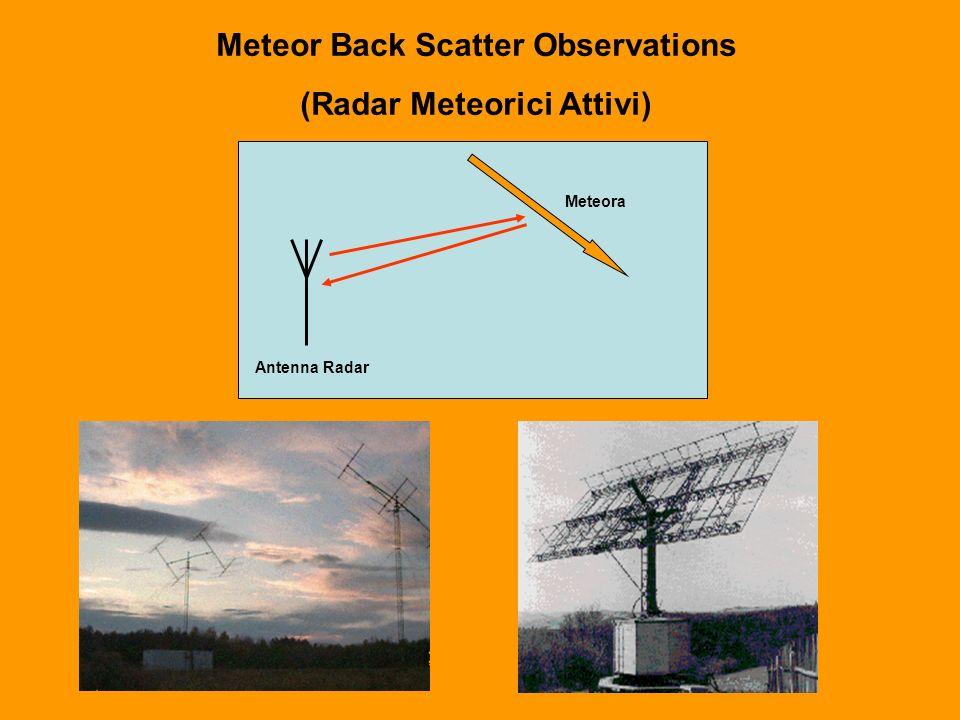 Meteor Back Scatter Observations (Radar Meteorici Attivi) Antenna Radar Meteora