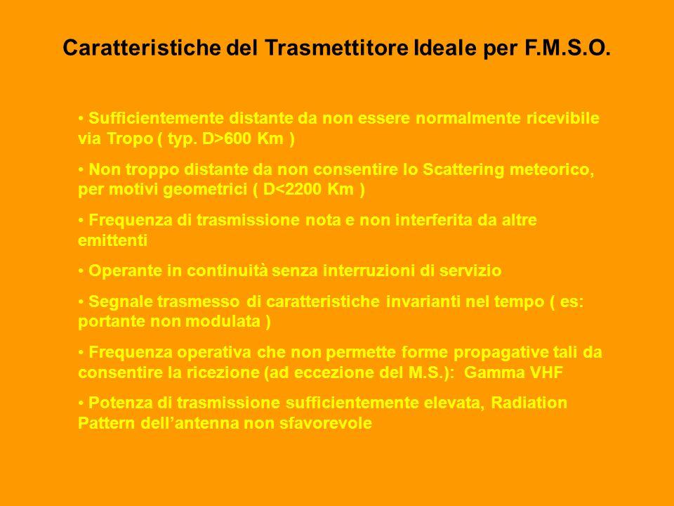 Caratteristiche del Trasmettitore Ideale per F.M.S.O.