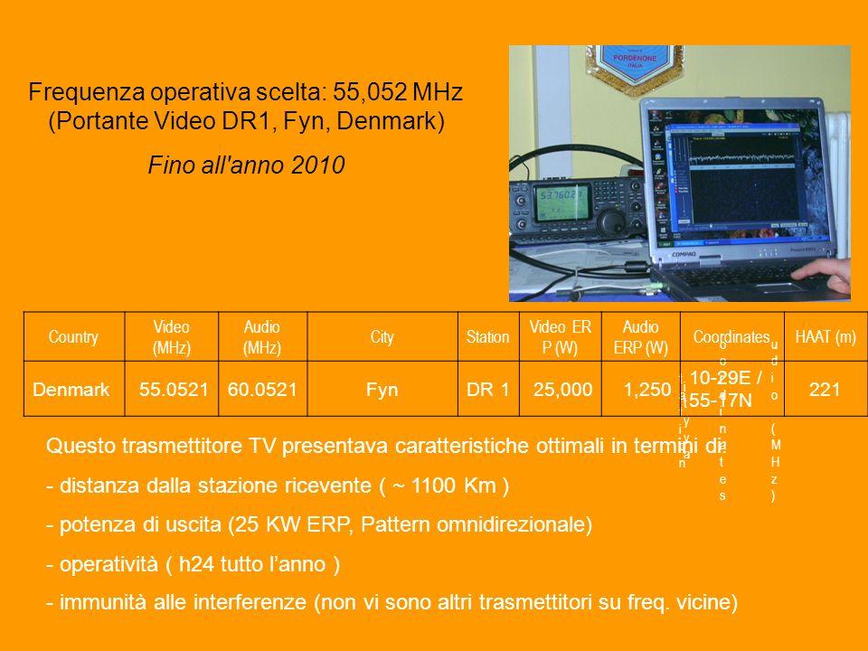 Frequenza operativa scelta: 55,052 MHz (Portante Video DR1, Fyn, Denmark) Fino all anno 2010 Questo trasmettitore TV presentava caratteristiche ottimali in termini di: - distanza dalla stazione ricevente ( ~ 1100 Km ) - potenza di uscita (25 KW ERP, Pattern omnidirezionale) - operatività ( h24 tutto lanno ) - immunità alle interferenze (non vi sono altri trasmettitori su freq.