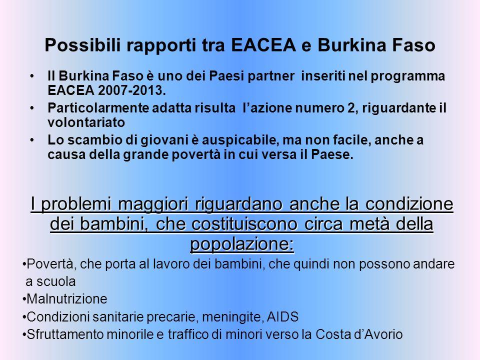 Possibili rapporti tra EACEA e Burkina Faso Il Burkina Faso è uno dei Paesi partner inseriti nel programma EACEA 2007-2013.