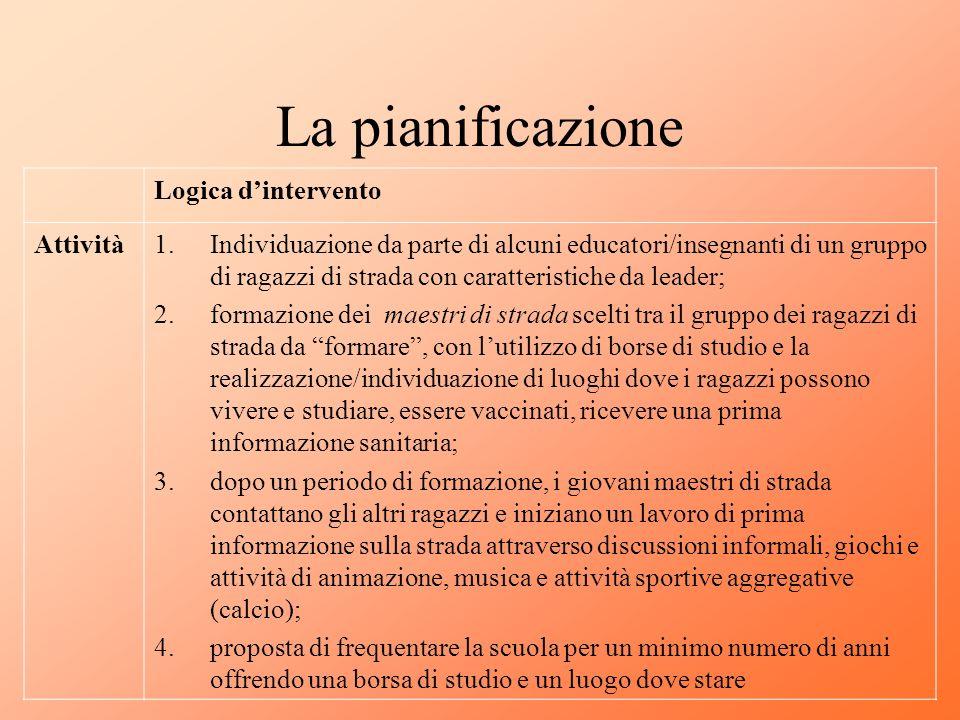 La pianificazione Logica dintervento Attività1.Individuazione da parte di alcuni educatori/insegnanti di un gruppo di ragazzi di strada con caratteris