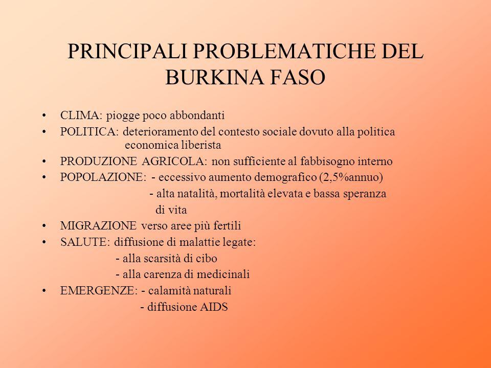 PRINCIPALI PROBLEMATICHE DEL BURKINA FASO CLIMA: piogge poco abbondanti POLITICA: deterioramento del contesto sociale dovuto alla politica economica l