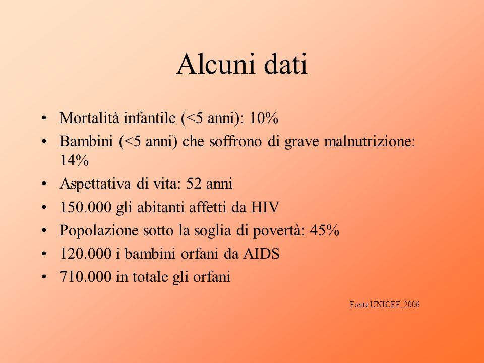 Alcuni dati Mortalità infantile (<5 anni): 10% Bambini (<5 anni) che soffrono di grave malnutrizione: 14% Aspettativa di vita: 52 anni 150.000 gli abi