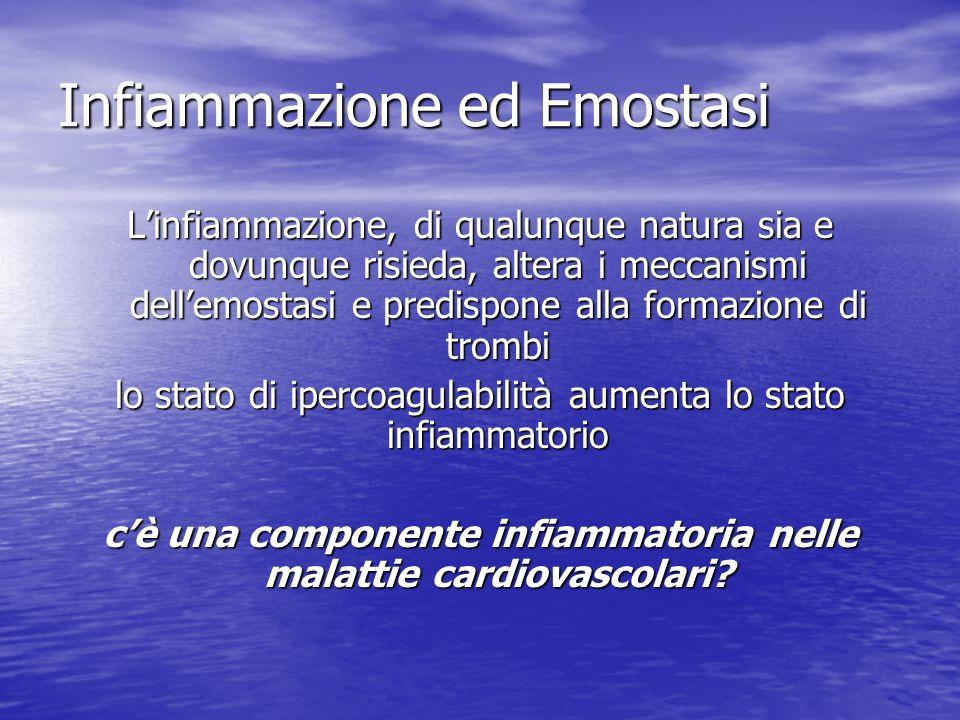 Infiammazione ed Emostasi Linfiammazione, di qualunque natura sia e dovunque risieda, altera i meccanismi dellemostasi e predispone alla formazione di