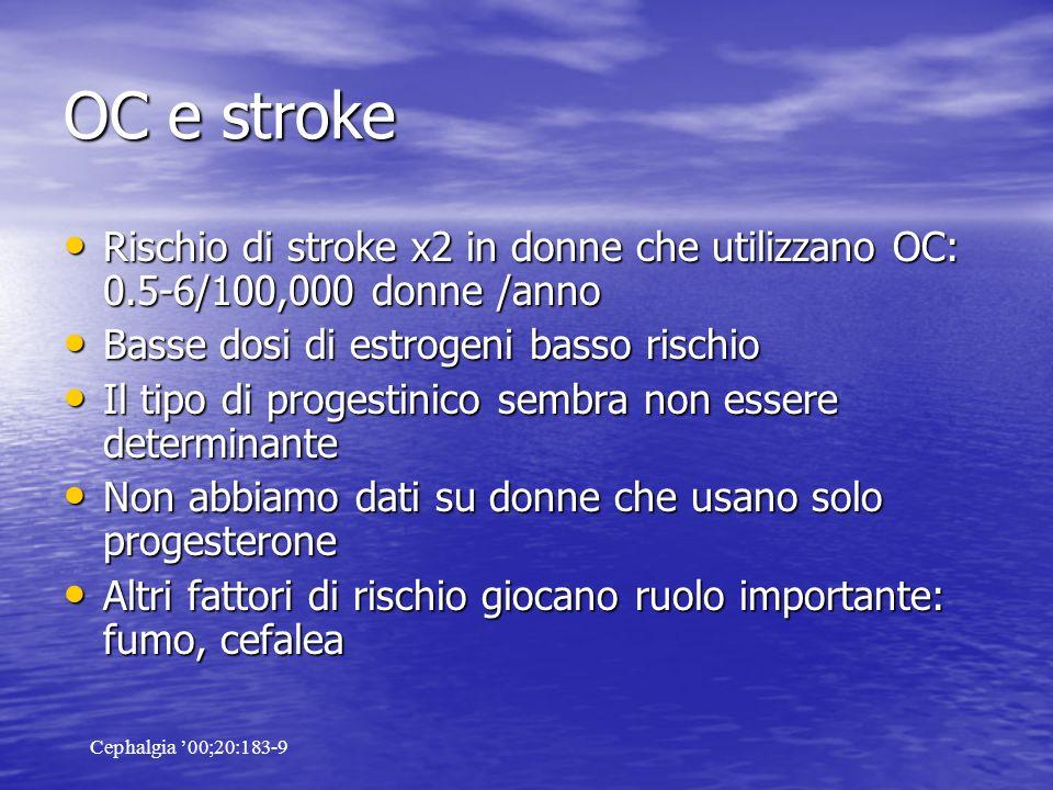 OC e stroke Rischio di stroke x2 in donne che utilizzano OC: 0.5-6/100,000 donne /anno Rischio di stroke x2 in donne che utilizzano OC: 0.5-6/100,000
