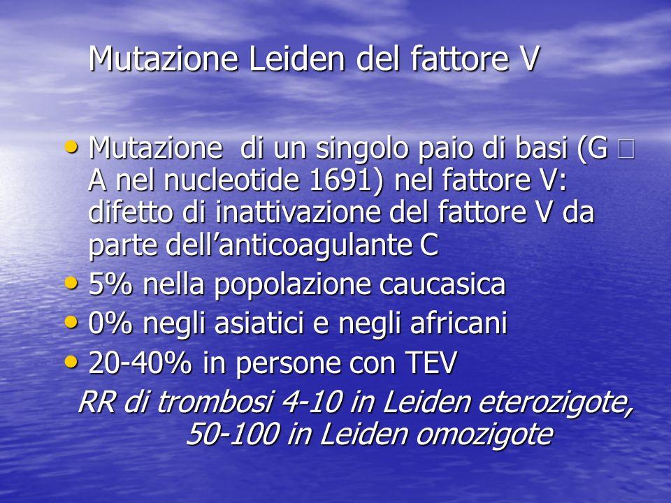 Mutazione Leiden del fattore V Mutazione di un singolo paio di basi (G A nel nucleotide 1691) nel fattore V: difetto di inattivazione del fattore V da parte dellanticoagulante C Mutazione di un singolo paio di basi (G A nel nucleotide 1691) nel fattore V: difetto di inattivazione del fattore V da parte dellanticoagulante C 5% nella popolazione caucasica 5% nella popolazione caucasica 0% negli asiatici e negli africani 0% negli asiatici e negli africani 20-40% in persone con TEV 20-40% in persone con TEV RR di trombosi 4-10 in Leiden eterozigote, 50-100 in Leiden omozigote