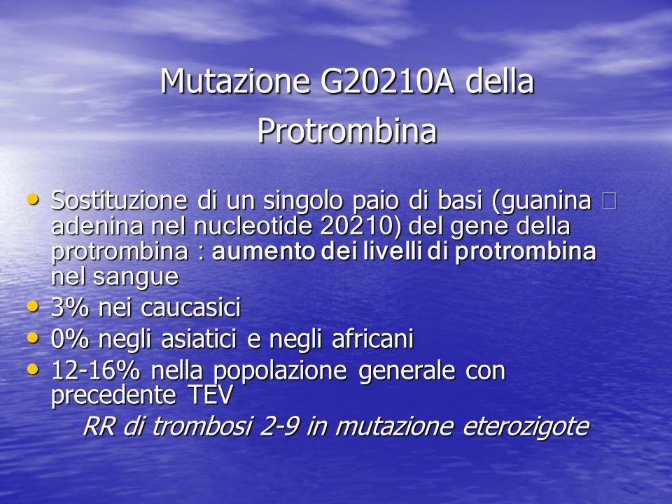 Mutazione G20210A della Protrombina Sostituzione di un singolo paio di basi (guanina adenina nel nucleotide 20210) del gene della protrombina : aumento dei livelli di protrombina nel sangue Sostituzione di un singolo paio di basi (guanina adenina nel nucleotide 20210) del gene della protrombina : aumento dei livelli di protrombina nel sangue 3% nei caucasici 3% nei caucasici 0% negli asiatici e negli africani 0% negli asiatici e negli africani 12-16% nella popolazione generale con precedente TEV 12-16% nella popolazione generale con precedente TEV RR di trombosi 2-9 in mutazione eterozigote