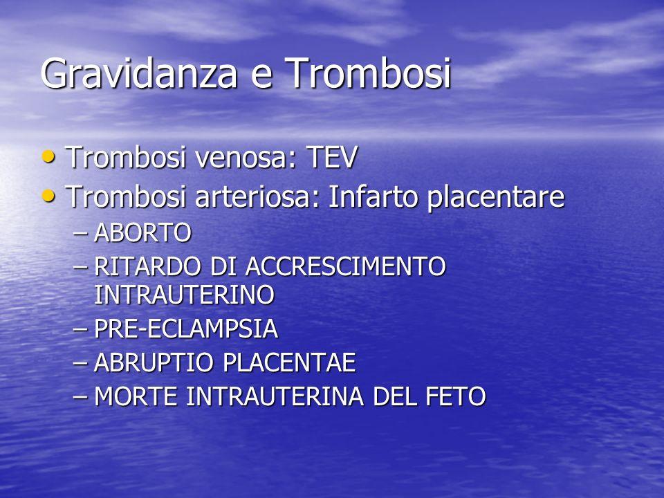 Gravidanza e Trombosi Trombosi venosa: TEV Trombosi venosa: TEV Trombosi arteriosa: Infarto placentare Trombosi arteriosa: Infarto placentare –ABORTO