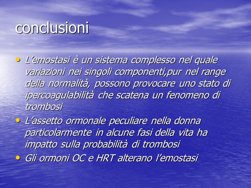 conclusioni Lemostasi è un sistema complesso nel quale variazioni nei singoli componenti,pur nel range della normalità, possono provocare uno stato di