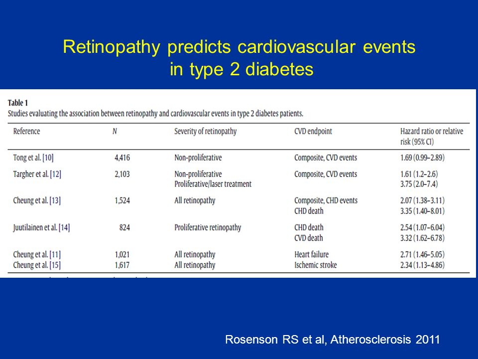 Rosenson RS et al, Atherosclerosis 2011 Retinopathy predicts cardiovascular events in type 2 diabetes