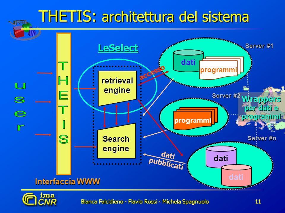 Bianca Falcidieno - Flavio Rossi - Michela Spagnuolo11 THETIS: architettura del sistema retrievalengine Searchengine Wrappers per dati e programmi dat