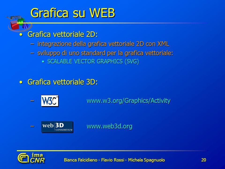 Bianca Falcidieno - Flavio Rossi - Michela Spagnuolo20 Grafica su WEB Grafica vettoriale 2D:Grafica vettoriale 2D: –integrazione della grafica vettori