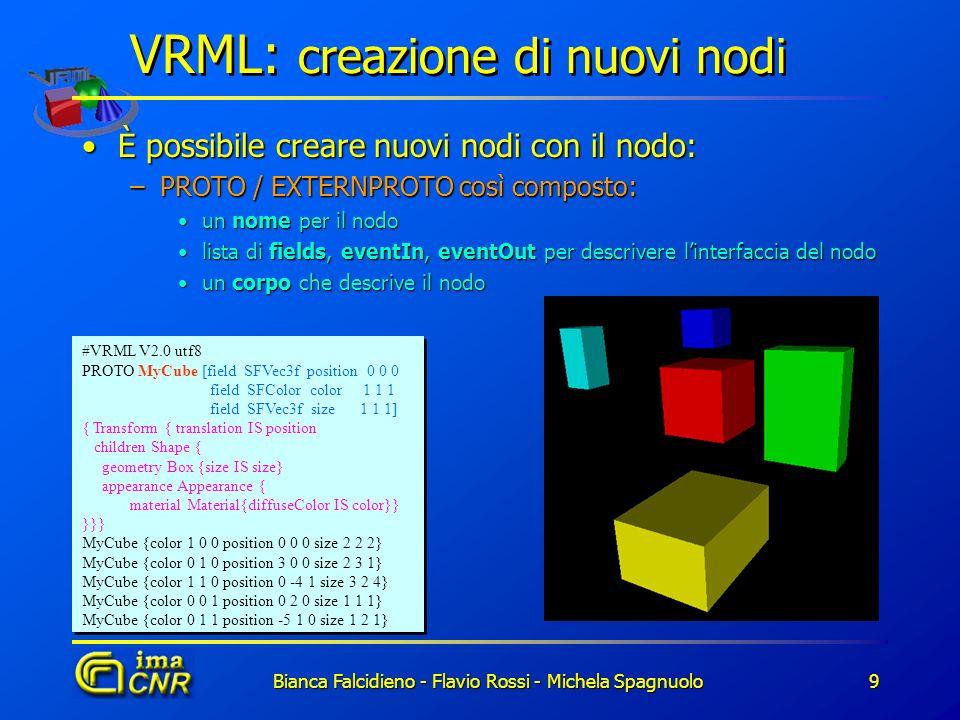 Bianca Falcidieno - Flavio Rossi - Michela Spagnuolo9 VRML: creazione di nuovi nodi È possibile creare nuovi nodi con il nodo:È possibile creare nuovi