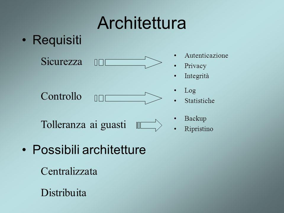 Architettura Requisiti Possibili architetture Sicurezza Controllo Tolleranza ai guasti Autenticazione Privacy Integrità Backup Ripristino Log Statisti