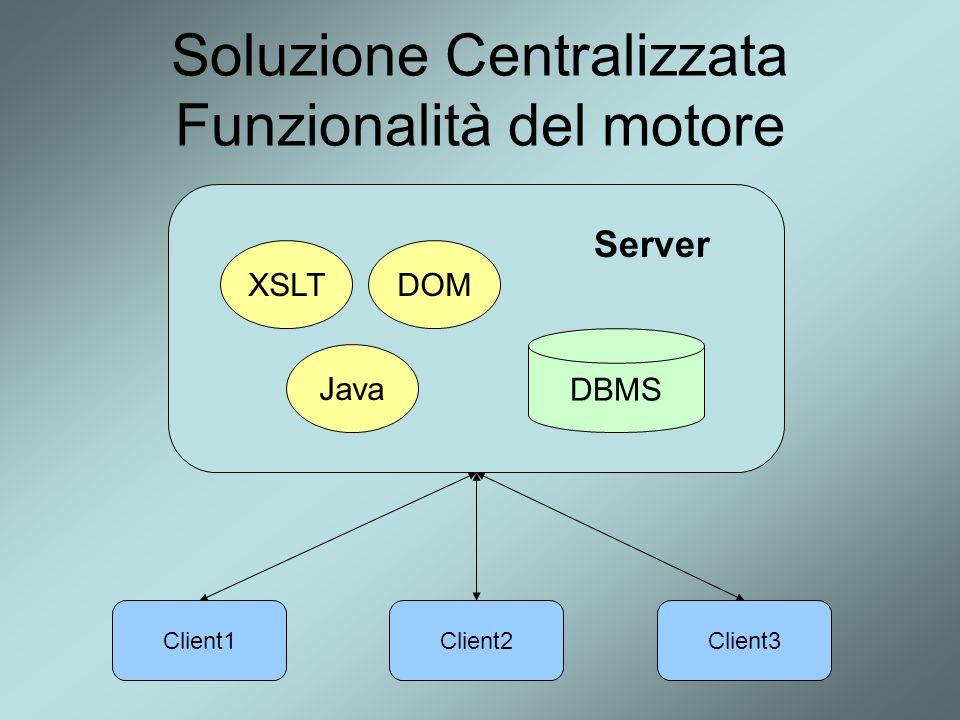 Soluzione Centralizzata Funzionalità del motore XSLTDOM Java DBMS Server Client1Client2Client3