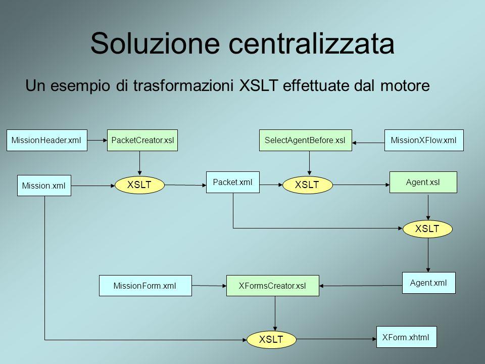 Soluzione centralizzata Mission.xml XSLT Agent.xsl SelectAgentBefore.xsl XSLT Agent.xml MissionHeader.xml XSLT XFormsCreator.xsl XForm.xhtml MissionFo